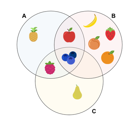 Jaccard similarity of fruit boxes